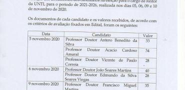 ELEIÇÃO PARA REITOR DA UNIVERSIDADE NACIONAL TIMOR LOROSA ́E (2021- 2026): CANDIDATURAS ADMITIDAS