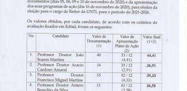 ELEIÇÃO PARA REITOR DA UNTL 2021- 2026